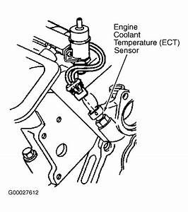 Coolant Temperature Sensor Location   What Is The Location