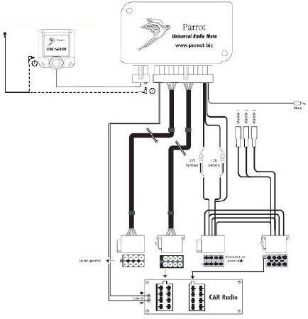 parrot wiring diagram