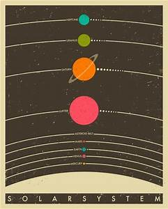 Best 25+ Solar system art ideas on Pinterest | Picture of ...