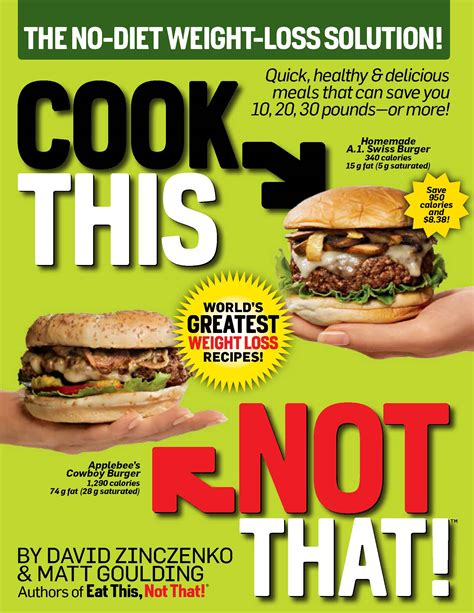 25 Greatest Weight Loss Recipes from Cook This, Not That ...