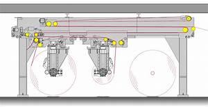 Roll Stand  U0026 Splicer - Link M3