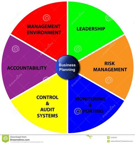 business planning diagram stock illustration illustration