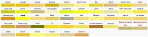 Colorimetrie appelons les couleurs par leurs noms dieu for Nuancier couleur taupe peinture 16 colorimetrie appelons les couleurs par leurs noms dieu