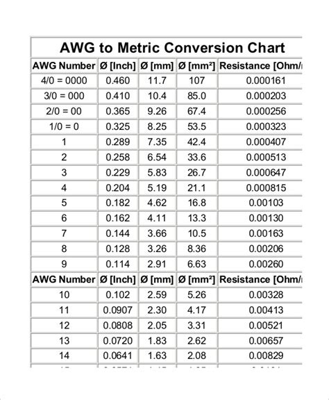 kids metric conversion chart    documents   premium templates
