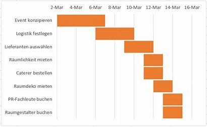 Gantt Excel Diagramm Erstellen Chart Vorlage Smartsheet