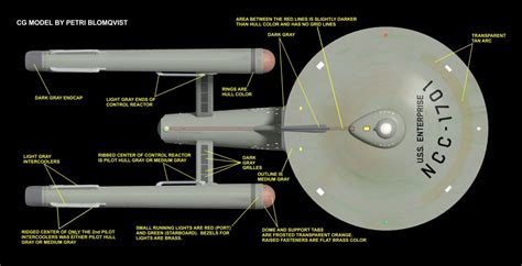 modelers guide  painting  starship enterprise
