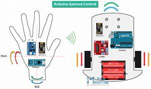 Arduino Projects With Diy Instructions