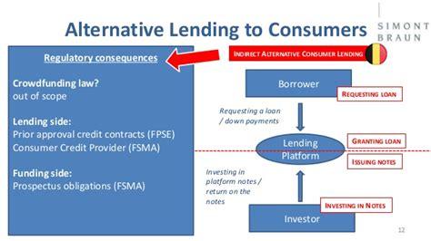 financial platform alternative investment platforms regulatory update