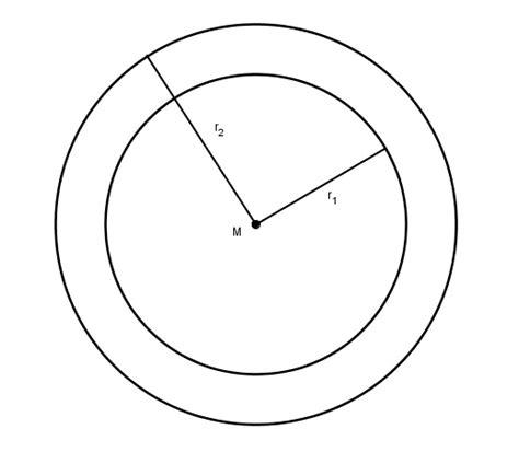 flaeche und umfang berechnen kreisfiguren rundes beet mit