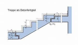 Treppenwangen Holz Aussen : treppen aus beton ~ Articles-book.com Haus und Dekorationen