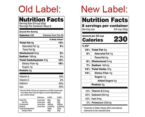 label cuisine added sugar we dish nutrition