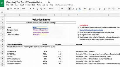 Valuation Ratios Multiples Investor Every Know Should