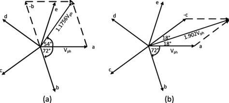 Phasor Diagram For Phase Source Line Voltage