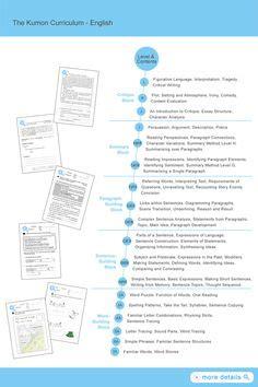 kumon images kumon kumon math kumon worksheets