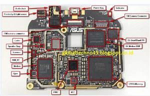Asus Zenfone 5 Block Diagram