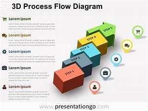 Free Process Flow Chart Template Inspirational Free