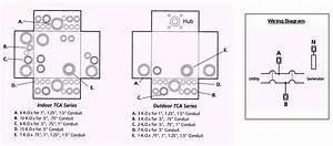 Panel  Link Manual Transfer Switch