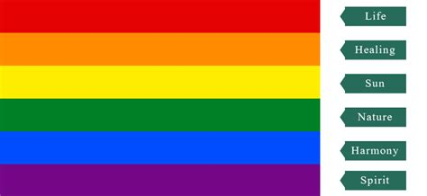 lgbt flag colors lgbt rights is it not high time to make a louder roar