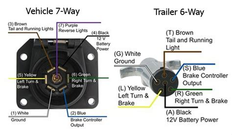 installed new electric brakes and when i plug the trailer