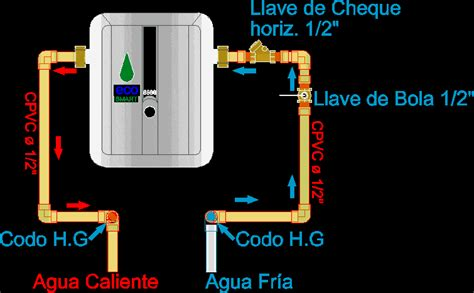 tankless water heater ecosmart dwg block  autocad