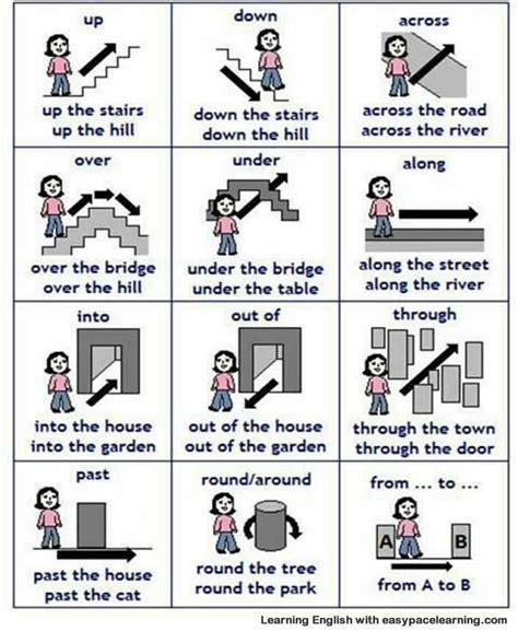 Preposition Examples  Alisen Berde