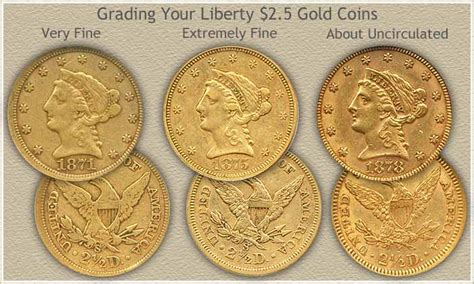 liberty  dollar gold coin values discover  worth today