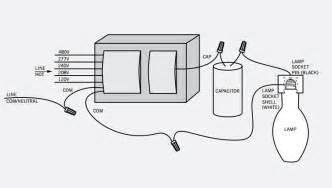250 Watt Pulse Start Metal Halide Lamp by 100 Watt Metal Halide Ballast Wiring Diagram Get Free