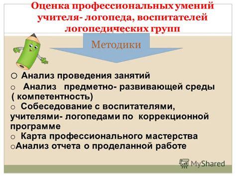 Должностная инструкция учителя дефектолога в коррекционной школе.