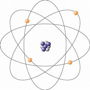 Chemistry Glossary: Search results for 'Bohr magneton'