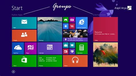 Force Or Specify A Fixed Start Screen Layout For Users In