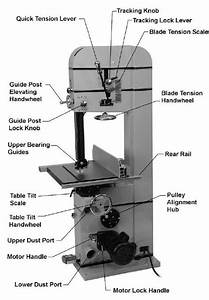 Parts Of A Bandsaw