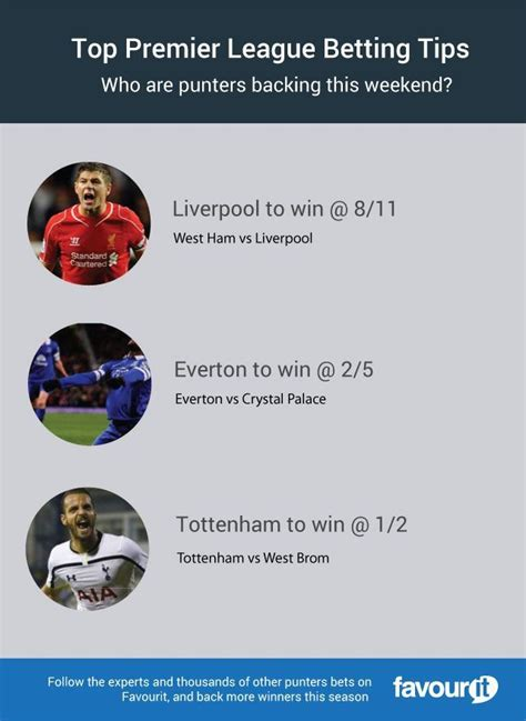 Top Premier League football betting tips this weekend ...