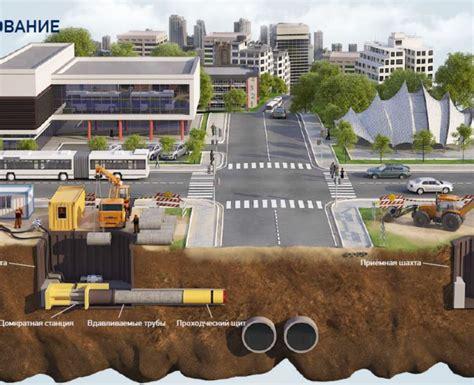 Кто должен обслуживать и ремонтировать инженерную инфраструктуру вне стен многоквартирного дома?