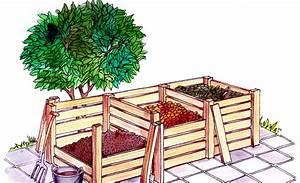 Komposter Holz Selber Bauen : komposter bauen komposter bestens geeignet fr die ~ Articles-book.com Haus und Dekorationen