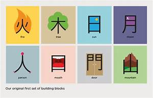 How to learn Chinese characters Other Methods