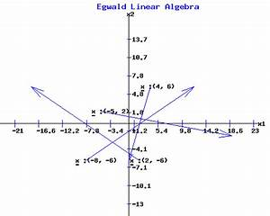 Egwald Mathematics