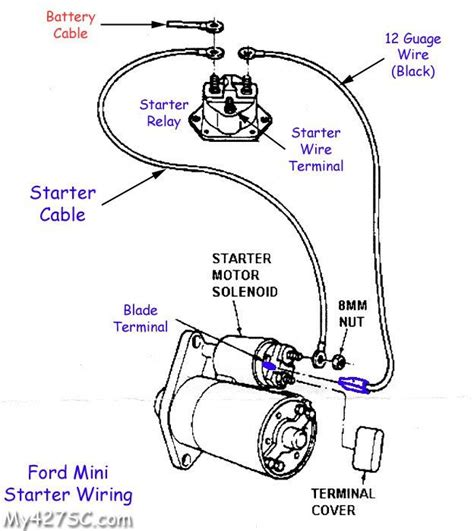 Gm Solenoid Wire Diagram by Starter Motor Solenoid Wiring Diagram Impremedia Net
