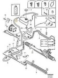 Volvo Xc90 Engine Coolant Diagram by 2006 Volvo Xc90 Engine Diagram Finally A Vacuum Hose