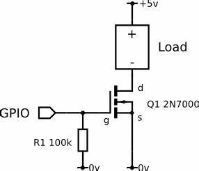 rm rf raspberry pi 3 With wiringpi pwm