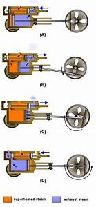 28 Best Steam Engine Plans And Drawings Images On