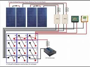 Solar Solar Panel To Battery Bank Wiring Diagram