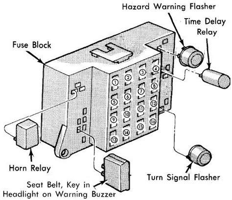 Fuse Box Clock by Dodge Diplomat 1982 1983 Fuse Box Diagram Auto Genius