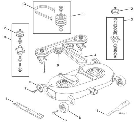 diagrams wiring cub cadet ltx 1050 belt replacement