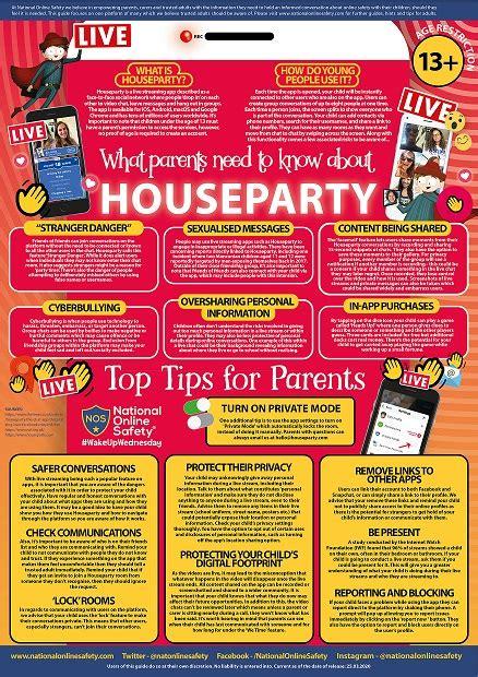 parents     houseparty  magna