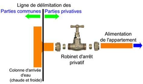 modele attestation plombier fuite d eau quelques liens utiles