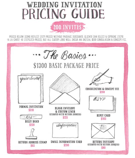 Illustrated Pricing Guide for custom Wedding Invitations