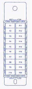 Daewoo Lanos Se Manual Passenger 2001 Fuse Box  Block Circuit Breaker Diagram  U00bb Carfusebox