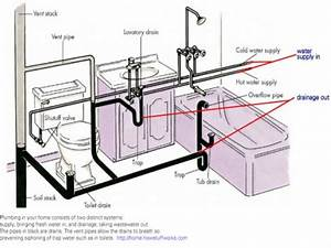 Bathroom Plumbing Venting Bathroom Drain Plumbing Diagram  House Behind House Designs