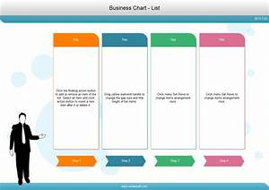 Business Chart Examples
