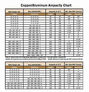 Free 9  Sample Conduit Fill Chart Templates In Pdf